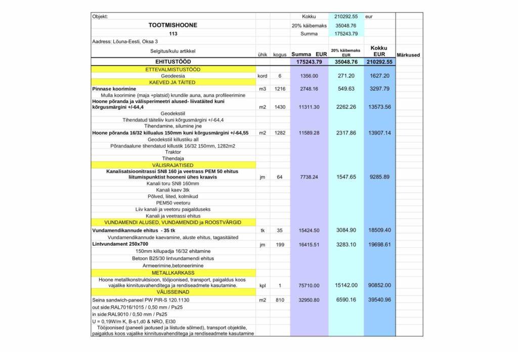 Eelarve koostamine